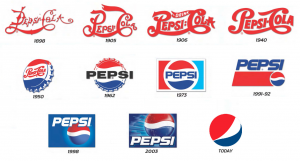 Pepsi Slogans and Logos Throughout the Years - G&M Distributors